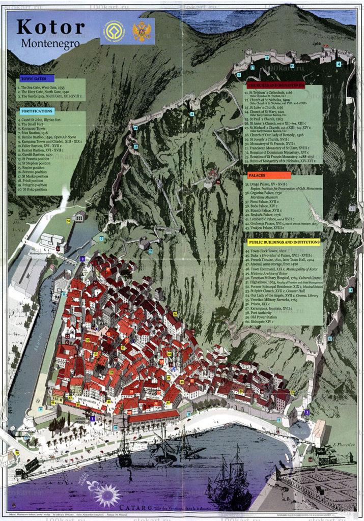 Mapa de Kotor y sus murallas